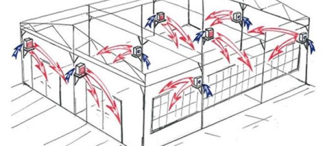 Отопление для промышленных помещений