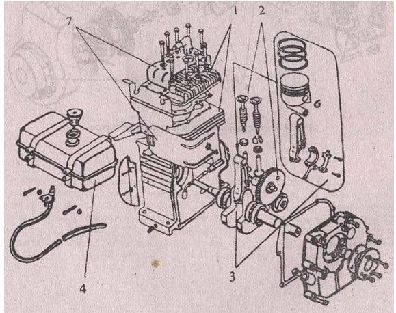 Базовые компоненты двигателя ДМ-1Д
