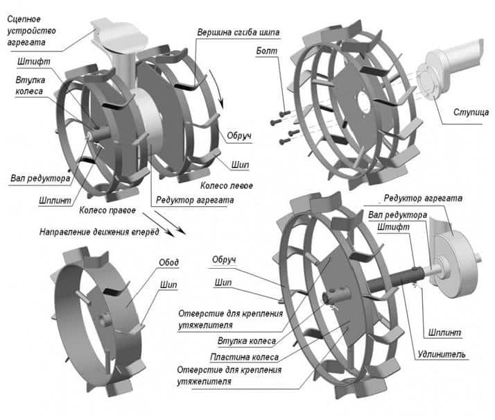 Как сделать грунтозацепы для мотоблока своими руками?