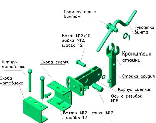 Как сделать сцепку для мотоблока своими руками?
