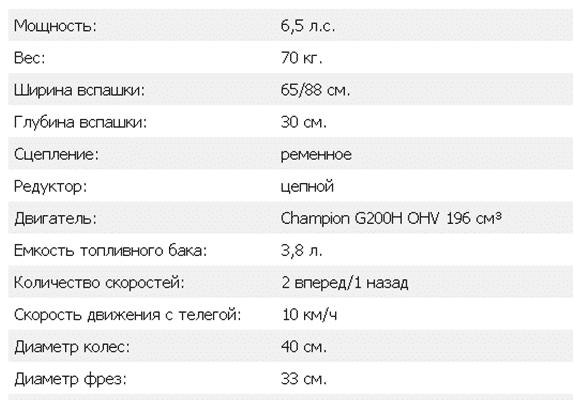 Мотоблок Чемпион ВС8713: технические характеристики