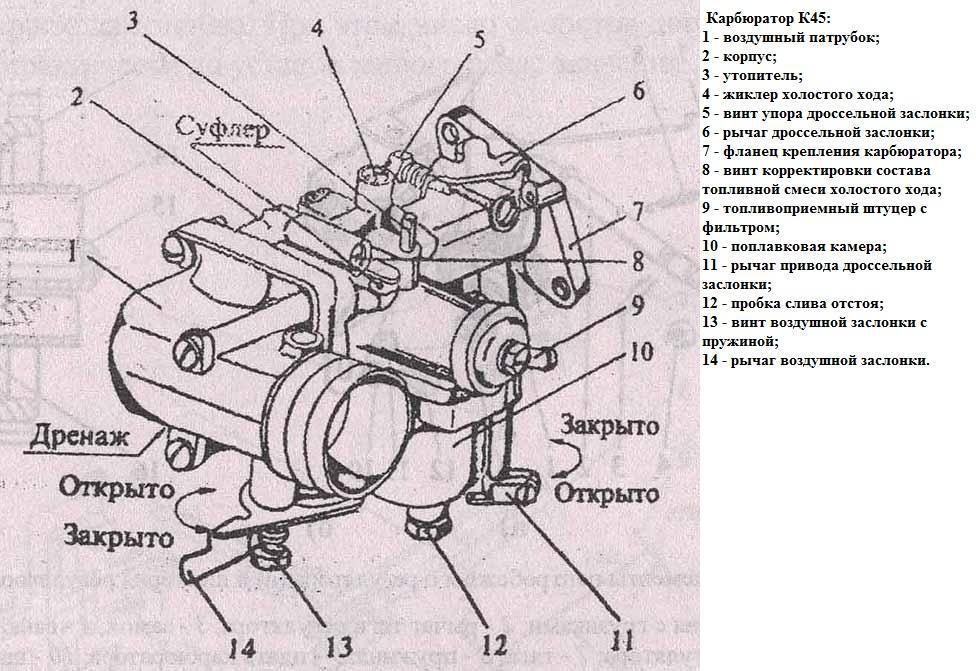 Настройка карбюратора мотоблока «Каскад»