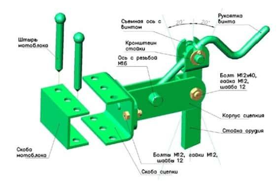 Прицепное устройство для мотоблока