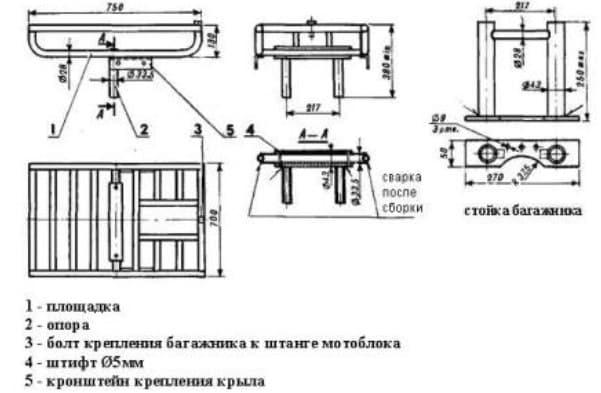 Самодельный адаптер для мотоблока: чертежи