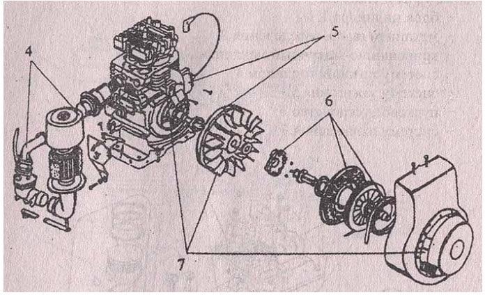 Мб 2 нева ремонт двигателя своими руками 365