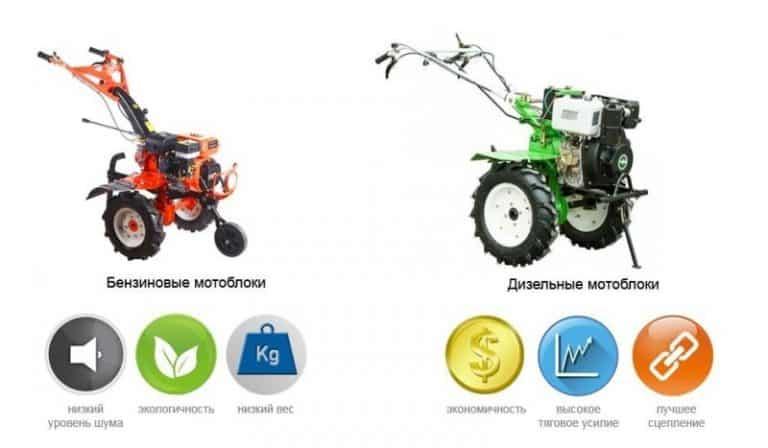 Какой мотоблок лучше дизельный или бензиновый?
