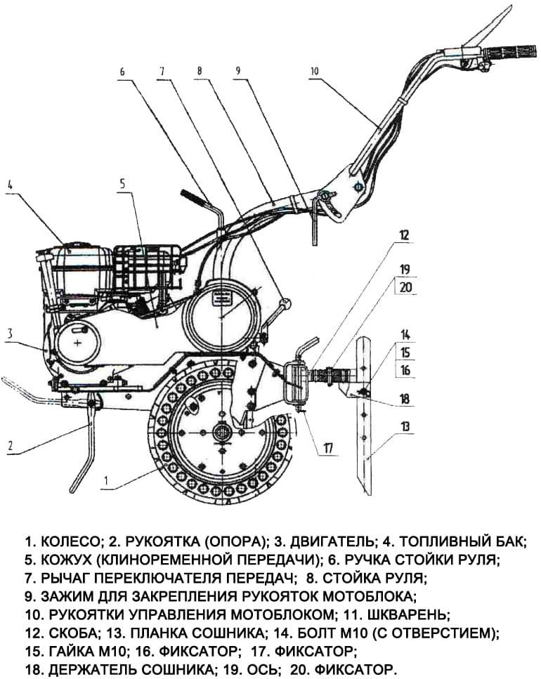 Устройство мотоблока Салют 100 в деталях